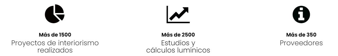 estudios luminicos